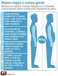 exercicios com peso para abdomen - Pesquisa Google