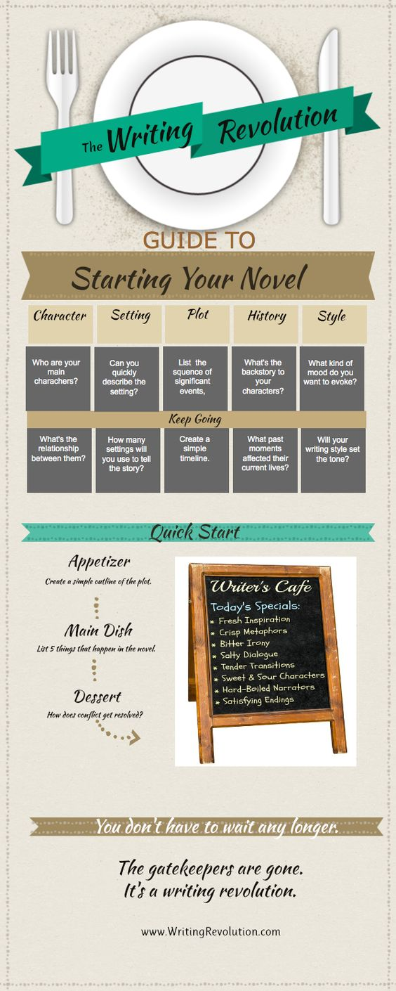 Infographic: Start Writing Your Novel