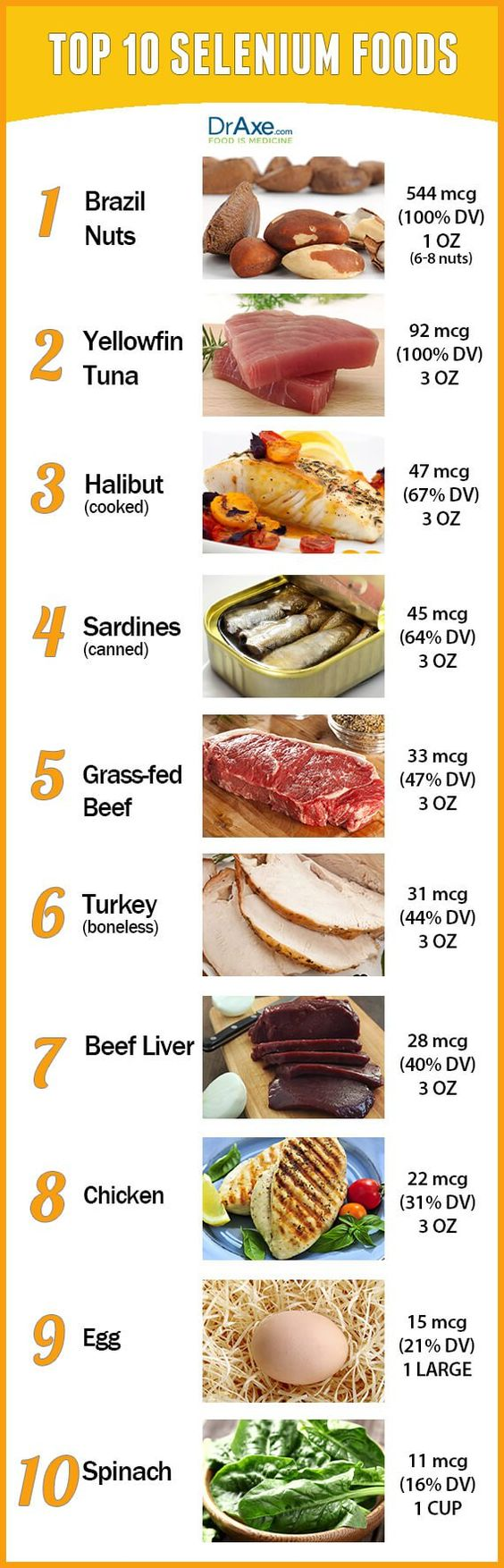 selenium foods list: