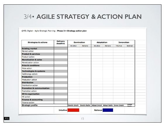 The Lean Office  S Office  Lean Office Startup Business Plan