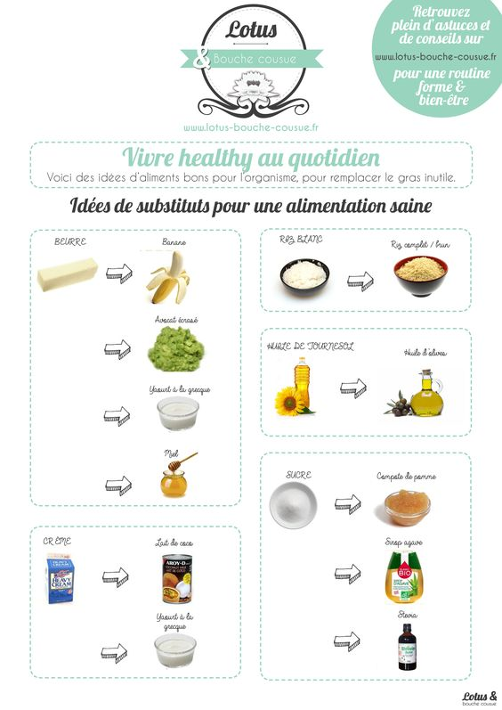 Comment remplacer facilement le sucre et le gras dans son alimentation ?
