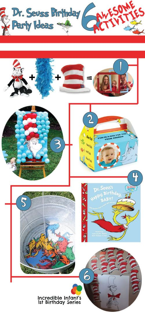 Dr. Seuss Birthday Party Ideas - Games & Activities http://www.incredibleinfant.com