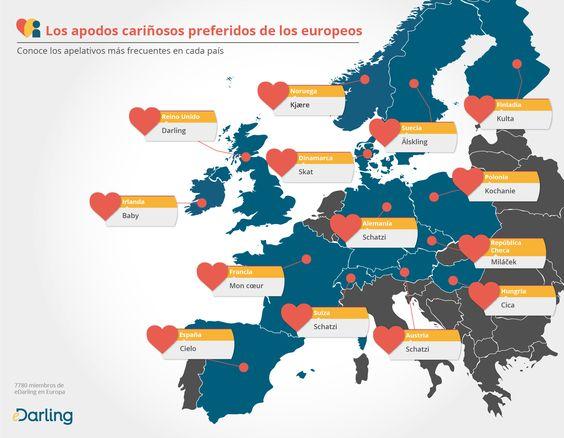 Infografía: Los apodos cariñosos preferidos de los europeos - Conoce los apelativos más frecuentes en cada país