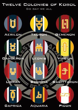 Battlestar Galactica - Twelve Colonies Pins by marekmaurizio.deviantart.com