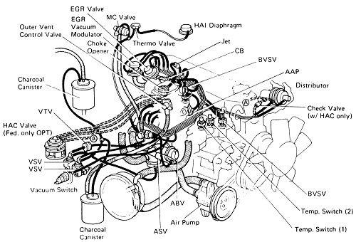 Preguntale A Valvulita Toyota Nissan Altima Manuales De Reparacion