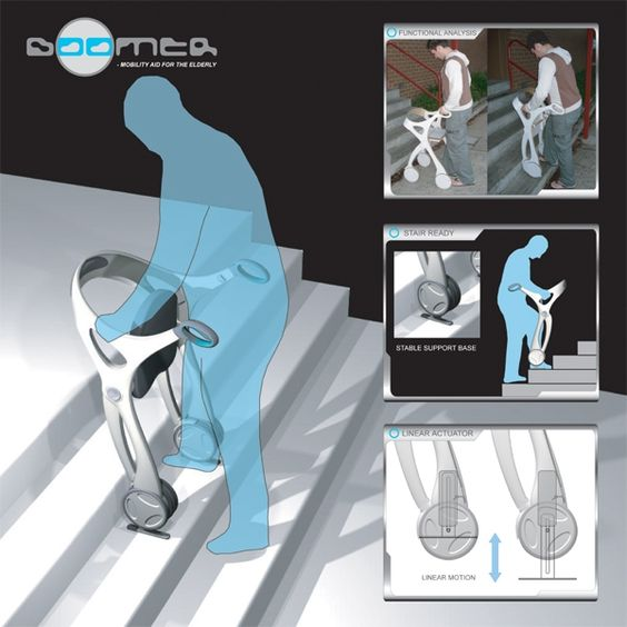 A student at Monash University in Australia has designed and fully prototyped the Boomer, for all of us up-and-coming mobility aid seekers. Designer Daniel Molloy has won the recognition of the Australian Design Award committee, which selected Boomer as one of 13 finalists in its student award competition. The Boomer's futuristic styling and lightweight manufacturing technique make it more bearable to think about moving into a walker... but its safety aspects may cinch the case.