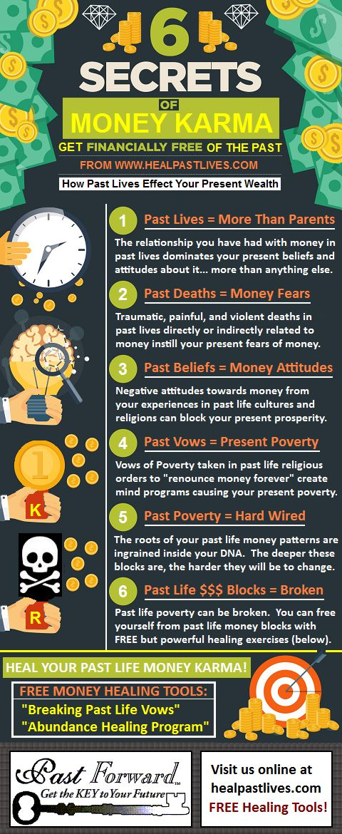 info-money-karma.png (480×1170)