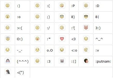 Facebook dating chat symbols