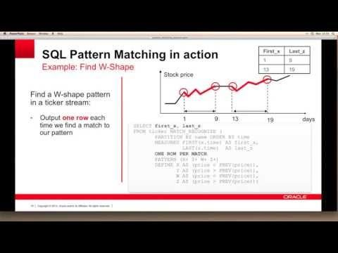 Introduction To Sql Pattern Matching In Oracle Database 12c Part