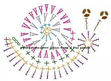 """Schéma ou diagramme pour crochet Modèle """"Escargot"""""""