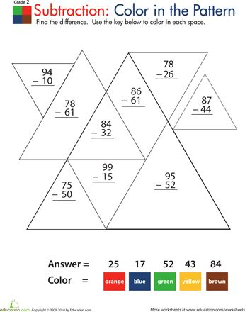 Color by Number: Practice Two-Digit Subtraction 1 | Math, Student ...