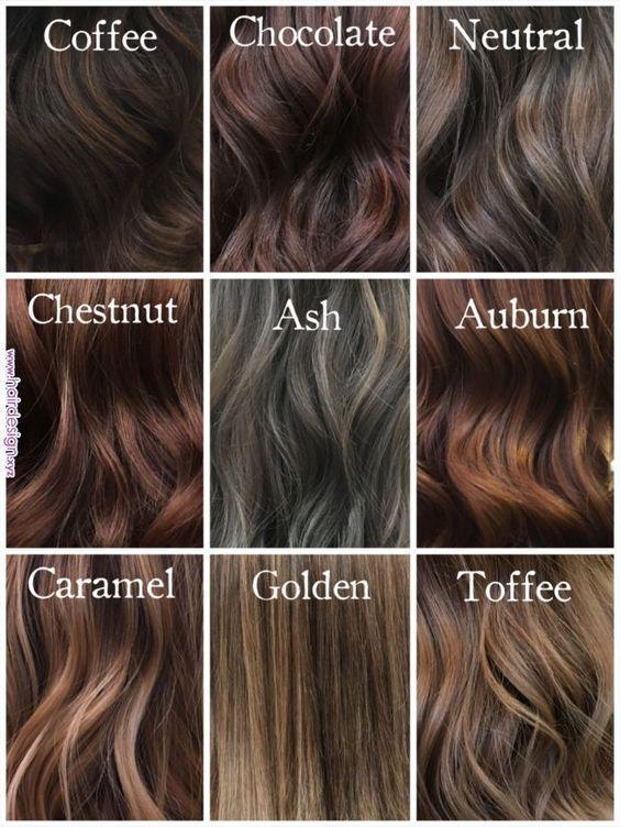 تعرفي علـي الاسم الصحيح لكل لون حتى تختاري و تطلبي بالضبط الذي يناسبك Coffee Hair Brown Hair Shades Brunette Hair Color