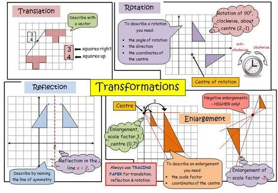 16 Transformation Math Worksheets Grade 6 Kiat Belajar Buku Matematika