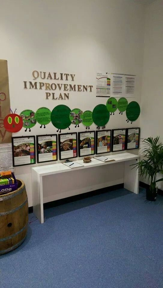 Neat idea to present our accreditation work plan QEP