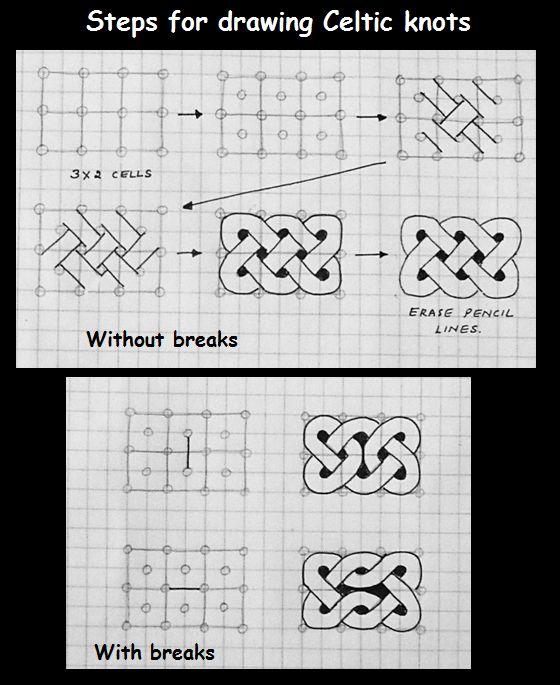 Celtic Design Art Lesson