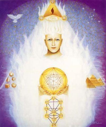 Pronúncia: Kodóich, Kodóich, Kodóich, Adonai Tsebayót Interpretação: Santo, Santo, Santo, é o Senhor Deus, Soberano do Universo – ou: Sa...