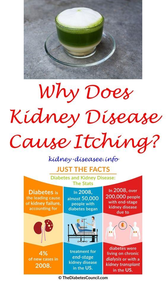 Kidney Disease Meme Kidney Disease Awareness Kidney Disease Diet Kidney Disease Drinks