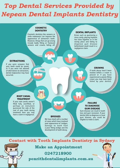 Best Offers On Dental Implants Services In Penrith Make An