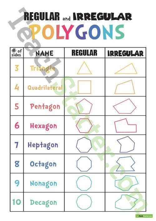 Area Of Regular Polygons Worksheet Regular And Irregular Polygons Teaching Resource With In 2020 Regular Polygon Irregular Polygons Math Methods
