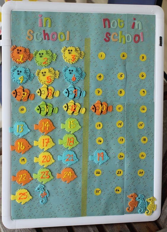 Magnetic attendance board borrowing a great idea found on the from