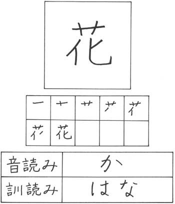 How would you write this in Japanese?