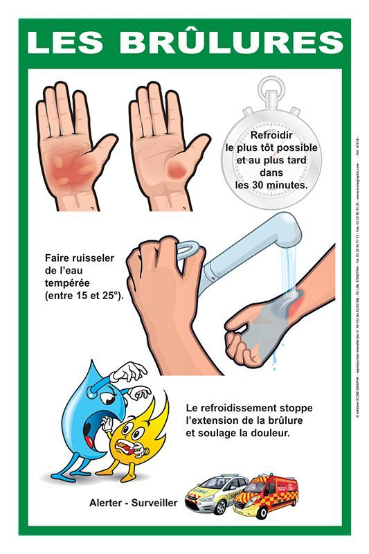 Editions Iconegraphic Premiers Secours Secourisme Sapeurs Pompiers Premiers Secours Secourisme Gestes Premiers Secours