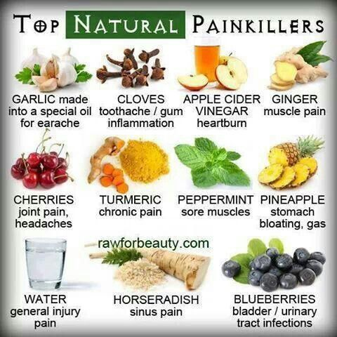 Natural health - nature provides so many cures. It's great to learn more about them!