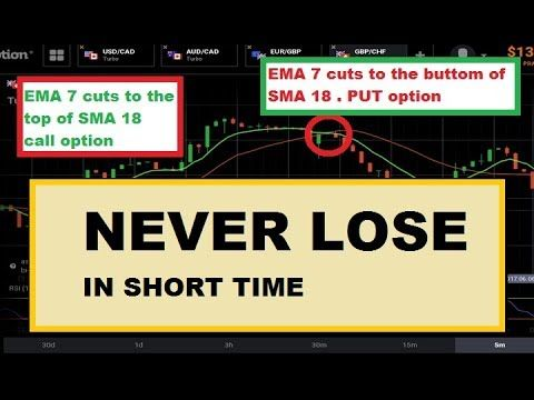 Never Lose Using Short Period Rsi 16 2 Ma Iq Option