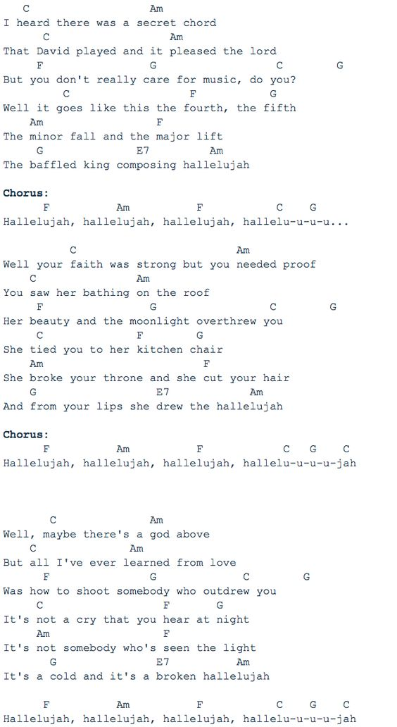 Hallelujah ukulele chords : Ukulele : Pinterest : Puddings, Ukulele and Fingers