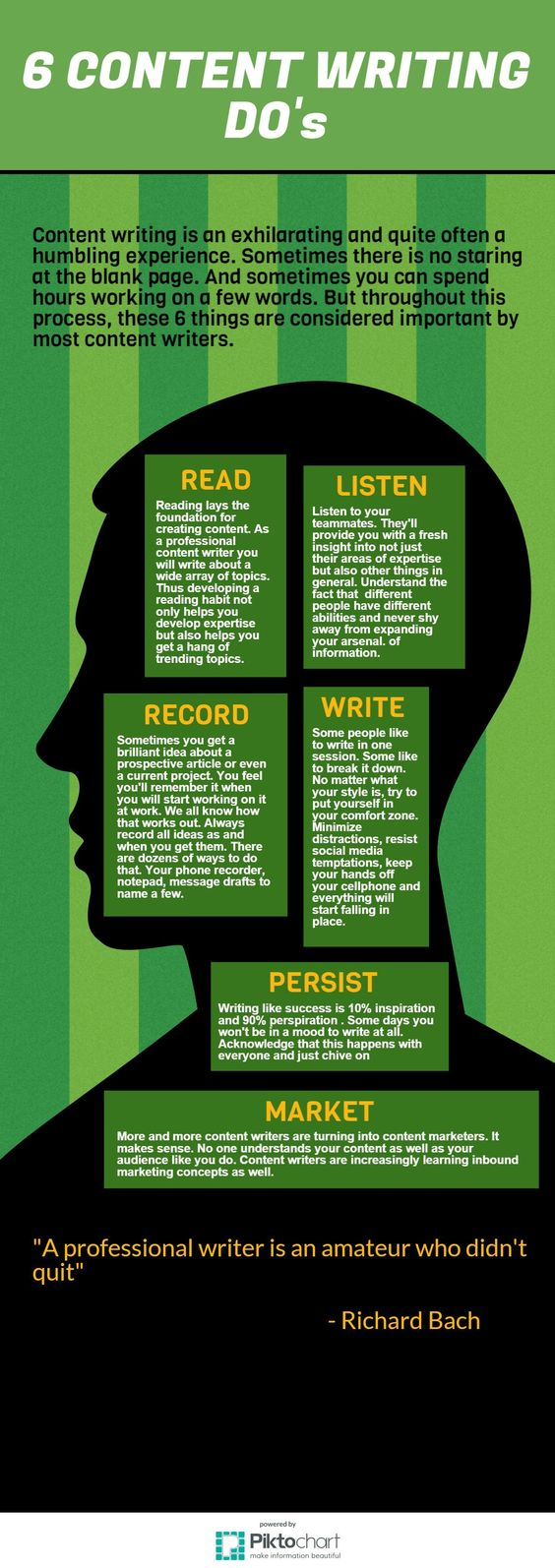 6 Content Writing Do's #infographic #ContentWriting #ContentMarketing