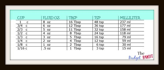 Measurements conversion guide converting cups to oz tbsp for 5 tablespoons to cups