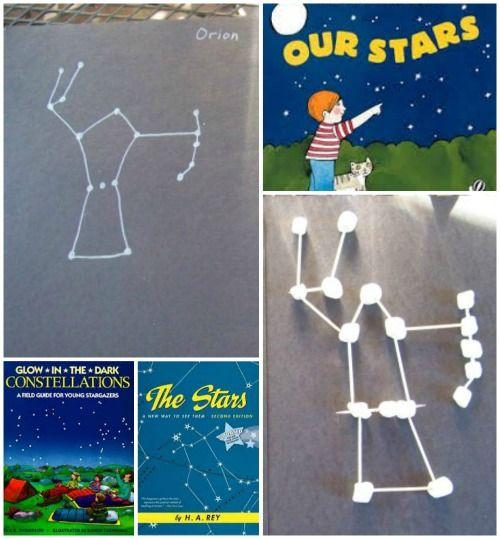 Astronomy Ideas please!!?