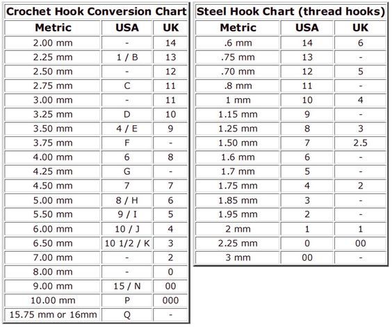 Crochet hook conversion chart - USA, UK, Metric, includes steel (thread) hooks