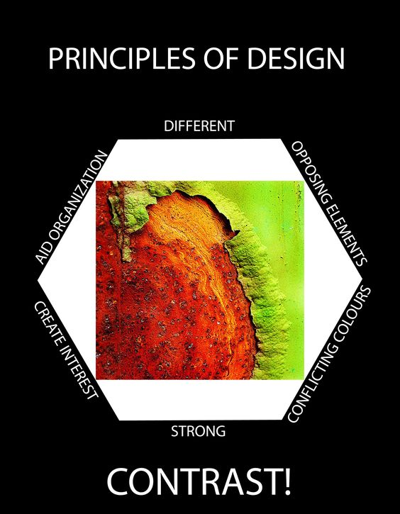 Contrast Element Of Design : Final principles of design posters texts graphics and