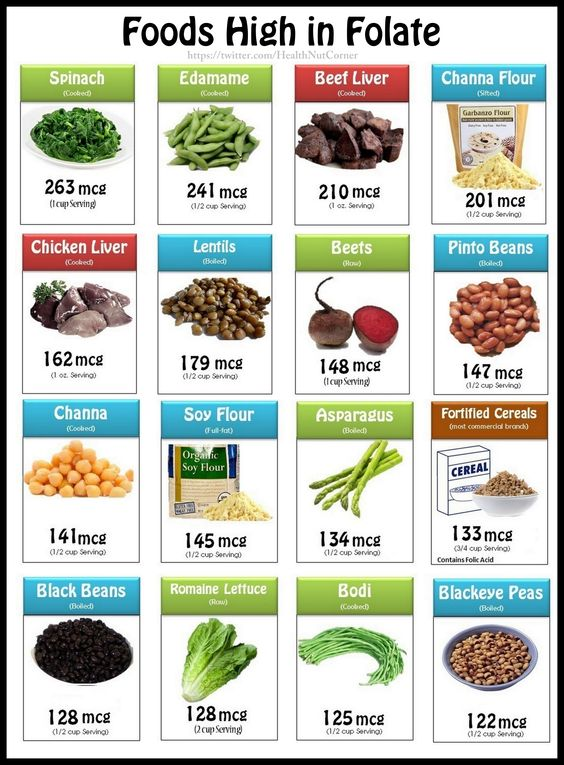 Folic Acid Free Foods