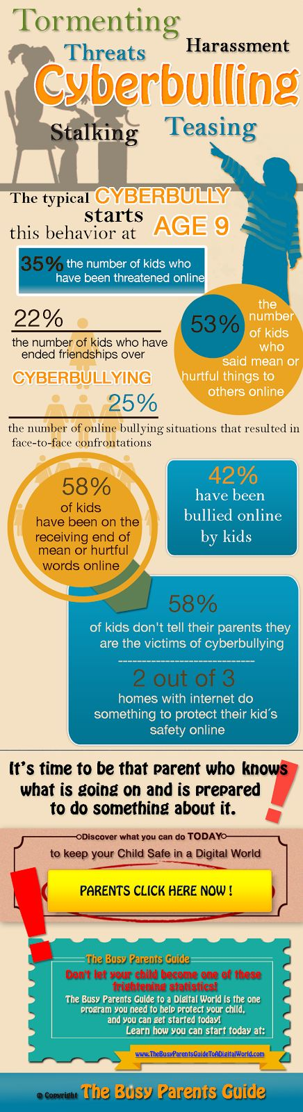The Typical #Cyberbully #Internetsafety: