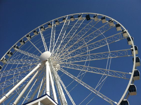 Wheel in pigeon forge