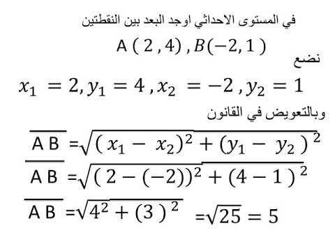 الرياضيات هندسة احداثية Math Abs Math Equations