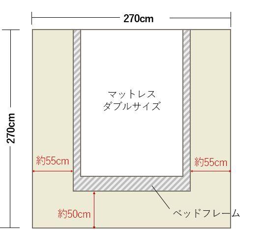 4畳半の寝室の中央にダブルベッドレイアウト 4畳 6畳 ミニマルなベッドルーム