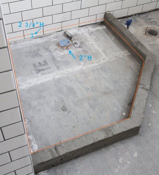 Diy Screed Bathroom Floor : How to build a custom tiled shower pan therapie