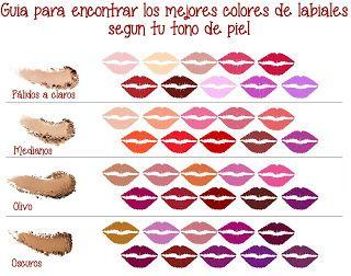 Resultado de imagen para colorimetria de los labios