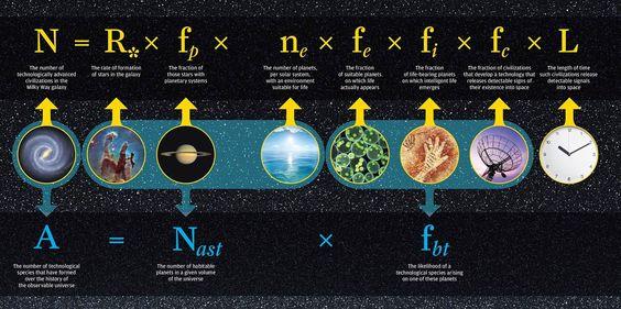 Planet Sci Tech - Google+