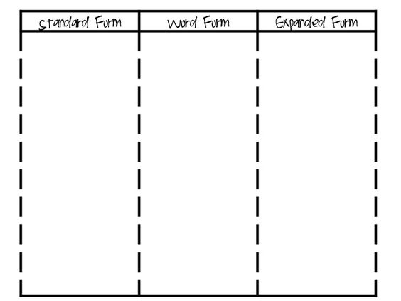 Place value sort: expanded form, standard form and word form! Fancy Free in Fourth