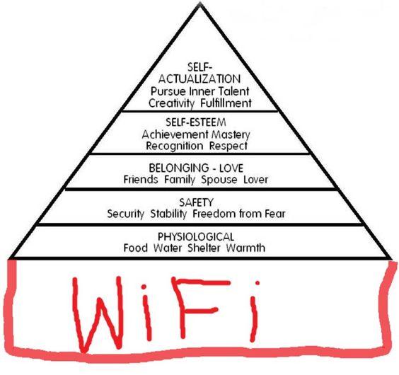 JOJO POST FATHER: WiFi