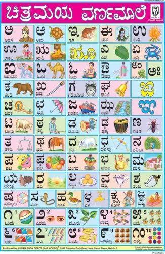 Learn Kannada Gallery Alphabet Charts For Kids All Worksheets Hindi Varnamala Worksheets Free Do Alphabet For Kids Alphabet Pictures Alphabet Chart Printable