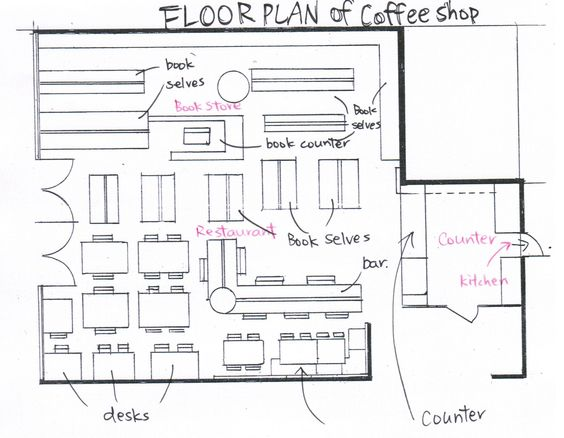 Best coffee shop layout layout hgtv remodels coffee shop floor best coffee shop layout layout hgtv remodels coffee shop floor plan layout hgtv remodels cafe pinterest shop layout hgtv and coffee malvernweather Image collections
