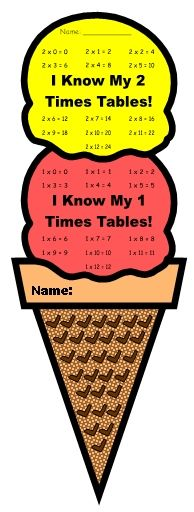 Number Names Worksheets learning 3 times tables : Summer school on Pinterest | Times Tables, Multiplication and ...