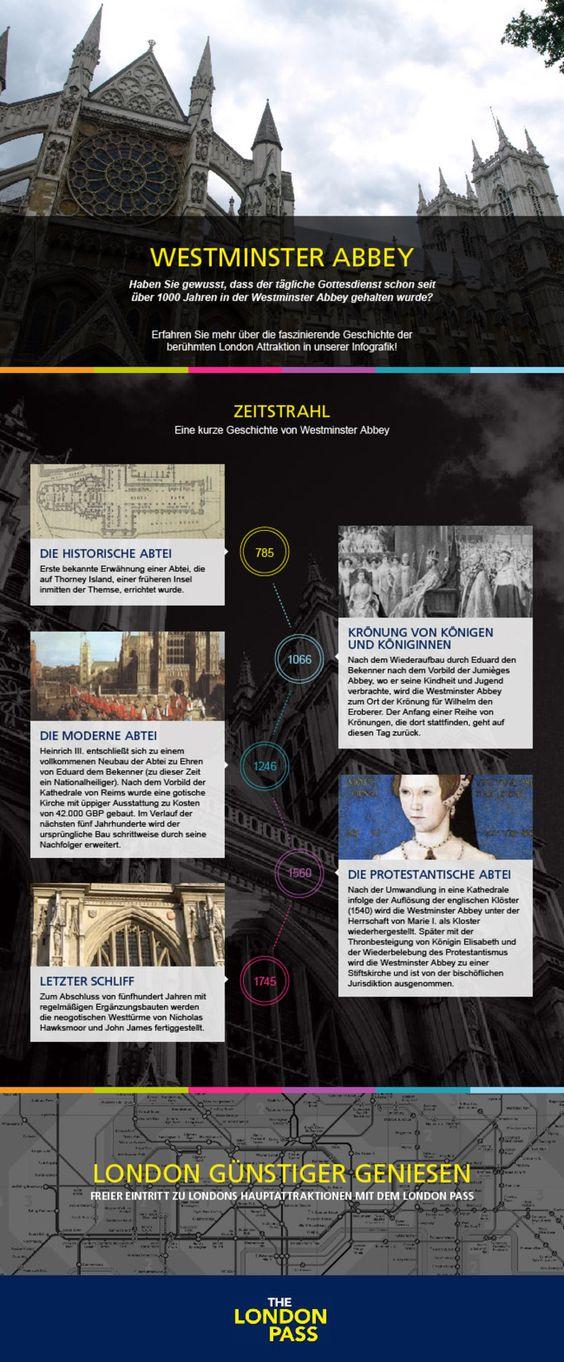 Infografiken zu London 1: Westminster Abbey