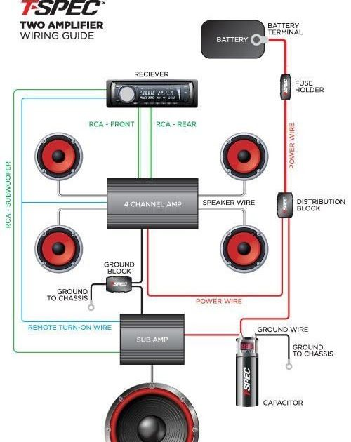 Wiring Diagram Car Amplifier Car Amplifier Custom Car Audio Car Amplifier Car Audio Subwoofer Wiring