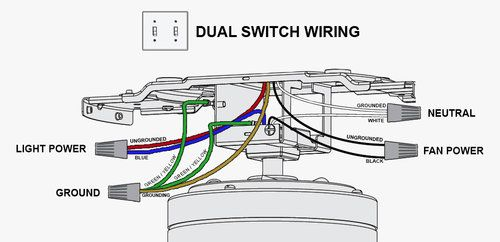 What Is The Blue Wire On A Ceiling Fan Ceiling Fan Wiring Explained Advanced Ceiling Systems Ceiling Fan Wiring Ceiling Fan Black Ceiling Fan